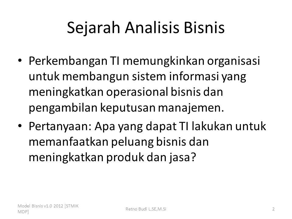 Prinsip Dasar Analisis Bisnis 1.Akar masalah, bukan gejala 2.Peningkatan bisnis, bukan perubahan TI 3.Pilihan, bukan solusi 4.Kebutuhan yang layak dan relevan, bukan semua Permintaan 5.Keseluruhan siklus hidup perubahan bisnis, bukan definisi kebutuhan 6.Negosiasi, bukan menghindari 7.Kegesitan bisnis, bukan kesempurnaan bisnis Model Bisnis v1.0 2012 [STMIK MDP] Retno Budi L,SE,M.Si23