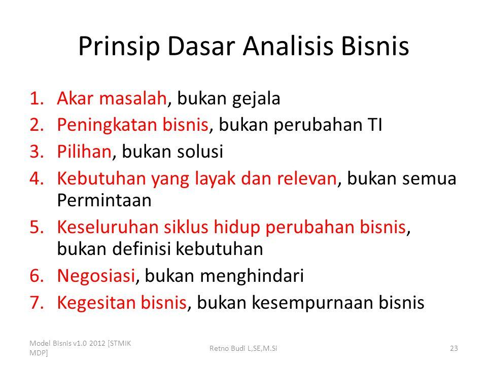 Prinsip Dasar Analisis Bisnis 1.Akar masalah, bukan gejala 2.Peningkatan bisnis, bukan perubahan TI 3.Pilihan, bukan solusi 4.Kebutuhan yang layak dan