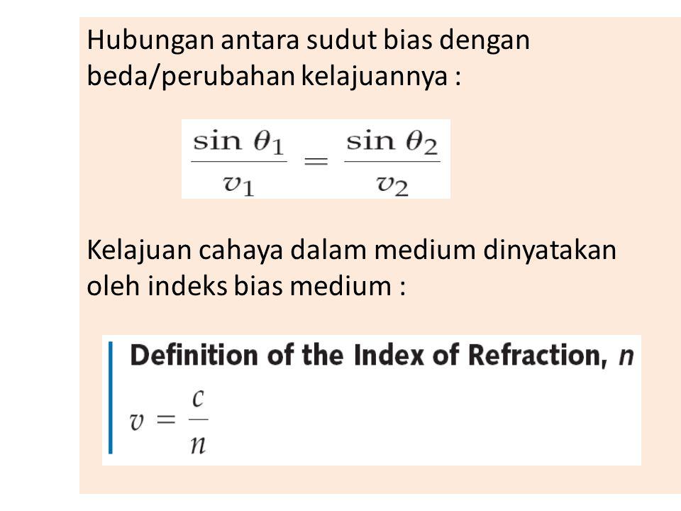 Hubungan antara sudut bias dengan beda/perubahan kelajuannya : Kelajuan cahaya dalam medium dinyatakan oleh indeks bias medium :