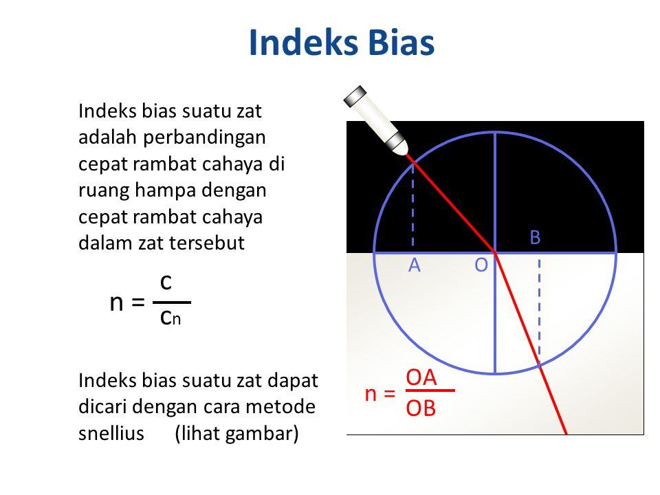 Indeks Bias Indeks bias suatu zat adalah perbandingan cepat rambat cahaya di ruang hampa dengan cepat rambat cahaya dalam zat tersebut OA B Indeks bia
