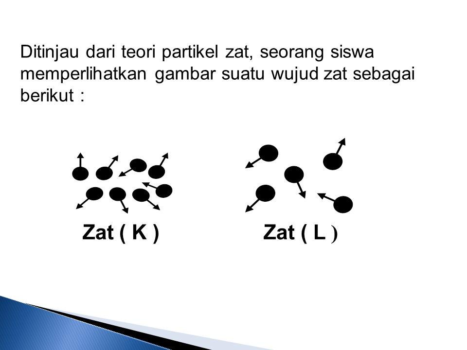 Ditinjau dari teori partikel zat, seorang siswa memperlihatkan gambar suatu wujud zat sebagai berikut : Zat ( K )Zat ( L )