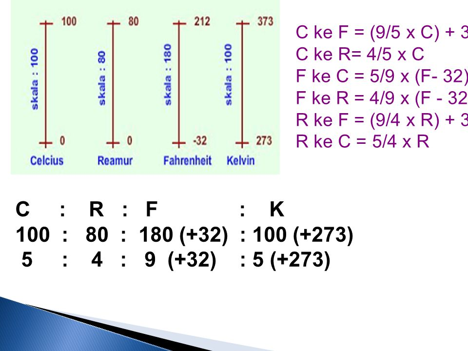 C : R : F : K 100 : 80 : 180 (+32) : 100 (+273) 5 : 4 : 9 (+32) : 5 (+273) C ke F = (9/5 x C) + 32 C ke R= 4/5 x C F ke C = 5/9 x (F- 32) F ke R = 4/9