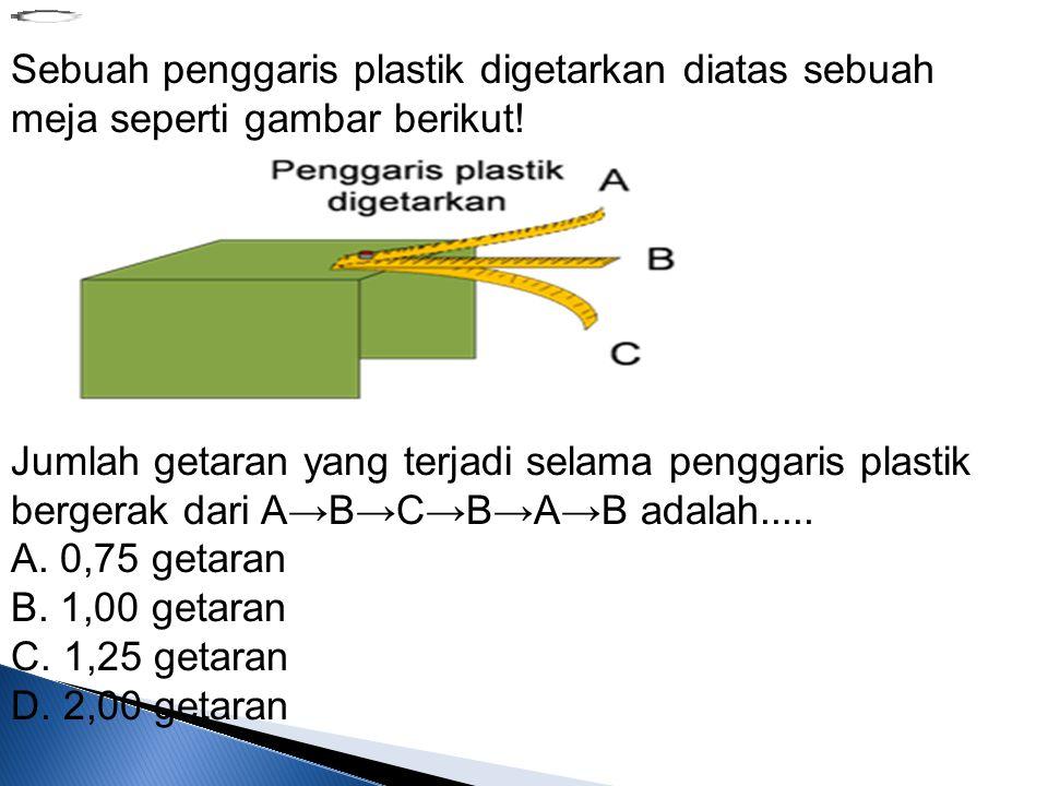 Sebuah penggaris plastik digetarkan diatas sebuah meja seperti gambar berikut! Jumlah getaran yang terjadi selama penggaris plastik bergerak dari A→B→