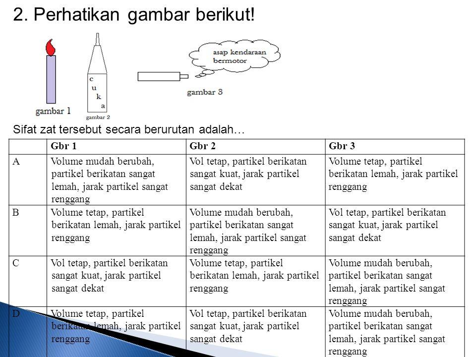 Berapa tinggi Kota Pekanbaru di atas permukaan laut jika tekanan udaranya adalah 580 mmHg.