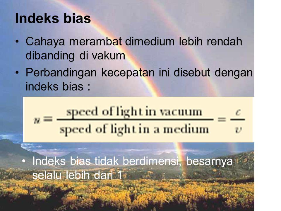 Indeks bias Cahaya merambat dimedium lebih rendah dibanding di vakum Perbandingan kecepatan ini disebut dengan indeks bias : Indeks bias tidak berdimensi, besarnya selalu lebih dari 1