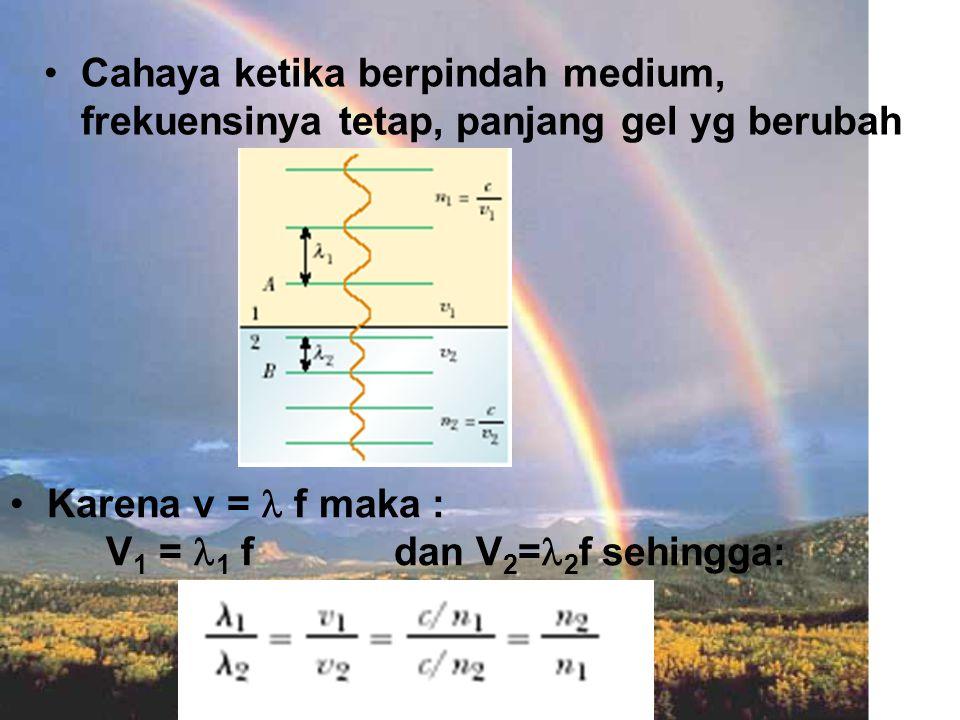 Cahaya ketika berpindah medium, frekuensinya tetap, panjang gel yg berubah Karena v = f maka : V 1 = 1 fdan V 2 = 2 f sehingga: