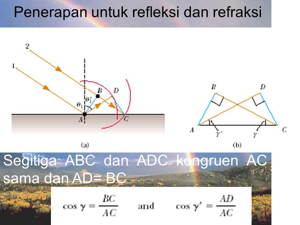 Penerapan untuk refleksi dan refraksi Segitiga ABC dan ADC kongruen AC sama dan AD= BC
