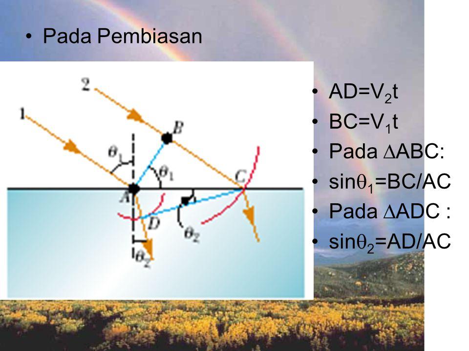 Pada Pembiasan AD=V 2 t BC=V 1 t Pada  ABC: sin  1 =BC/AC Pada  ADC : sin  2 =AD/AC