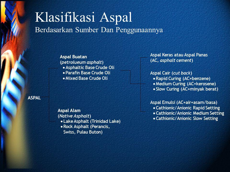 Klasifikasi Aspal Berdasarkan Sumber Dan Penggunaannya ASPAL Aspal Buatan (petrolueum asphalt)  Asphaltic Base Crude Oli  Parafin Base Crude Oli  M