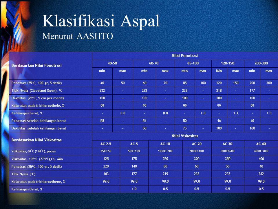 Klasifikasi Aspal Menurut AASHTO