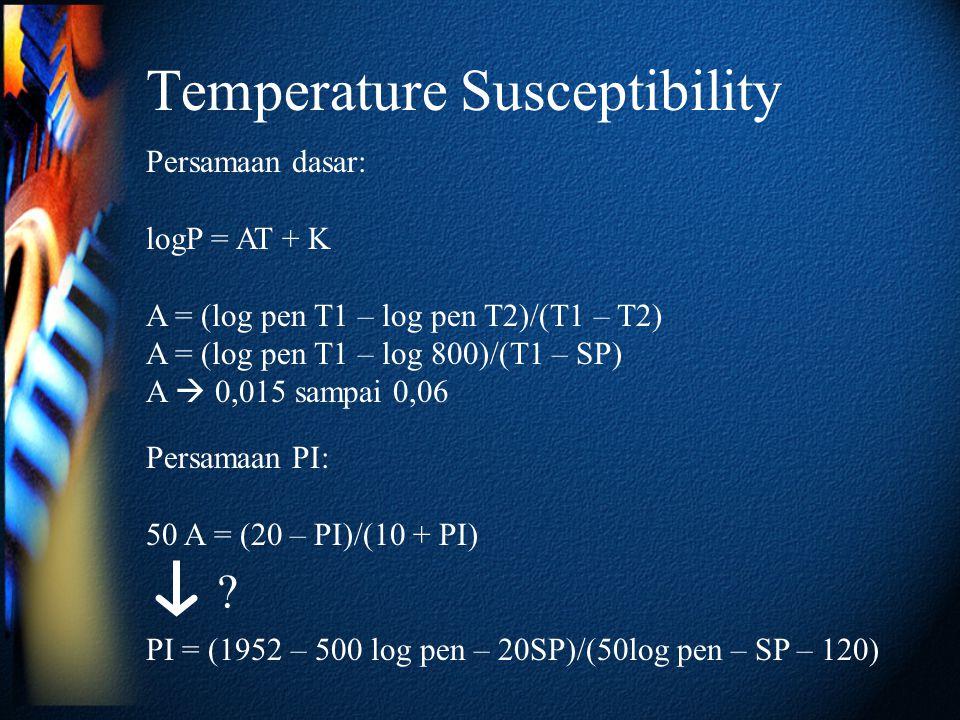 Temperature Susceptibility Persamaan dasar: logP = AT + K A = (log pen T1 – log pen T2)/(T1 – T2) A = (log pen T1 – log 800)/(T1 – SP) A  0,015 sampa
