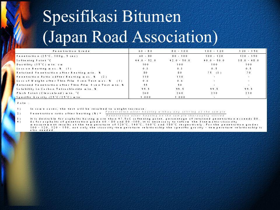 Spesifikasi Bitumen (Japan Road Association)