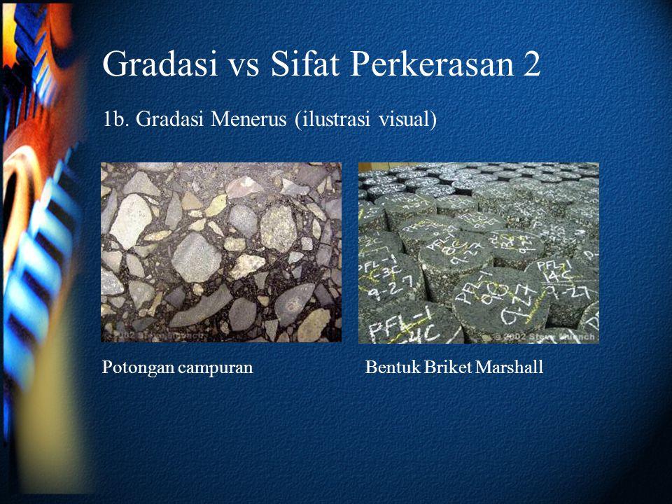 Gradasi vs Sifat Perkerasan 2 1b. Gradasi Menerus (ilustrasi visual) Potongan campuranBentuk Briket Marshall