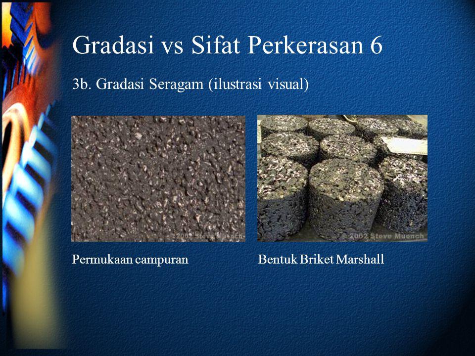 Gradasi vs Sifat Perkerasan 6 3b. Gradasi Seragam (ilustrasi visual) Permukaan campuranBentuk Briket Marshall
