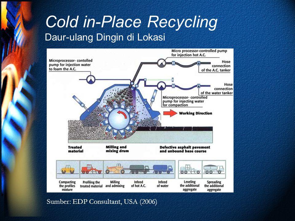 Cold in-Place Recycling Daur-ulang Dingin di Lokasi Sumber: EDP Consultant, USA (2006)