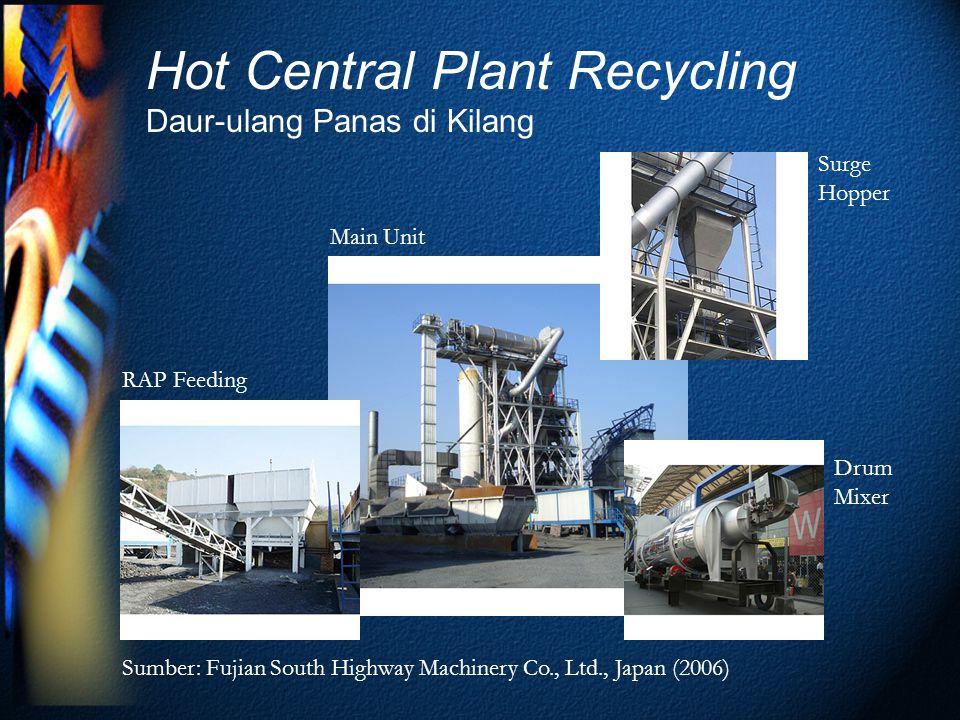 Hot Central Plant Recycling Daur-ulang Panas di Kilang Sumber: Fujian South Highway Machinery Co., Ltd., Japan (2006) RAP Feeding Main Unit Surge Hopp
