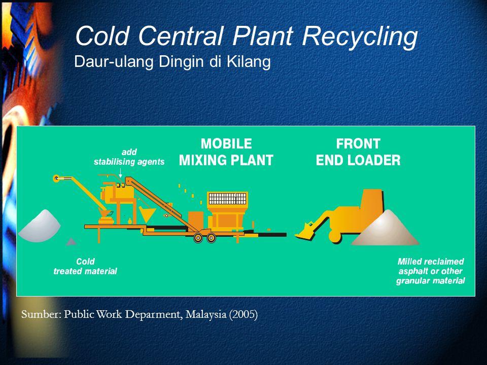Cold Central Plant Recycling Daur-ulang Dingin di Kilang Sumber: Public Work Deparment, Malaysia (2005)