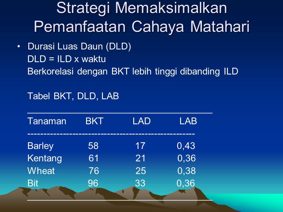Strategi Memaksimalkan Pemanfaatan Cahaya Matahari Durasi Luas Daun (DLD) DLD = ILD x waktu Berkorelasi dengan BKT lebih tinggi dibanding ILD Tabel BK
