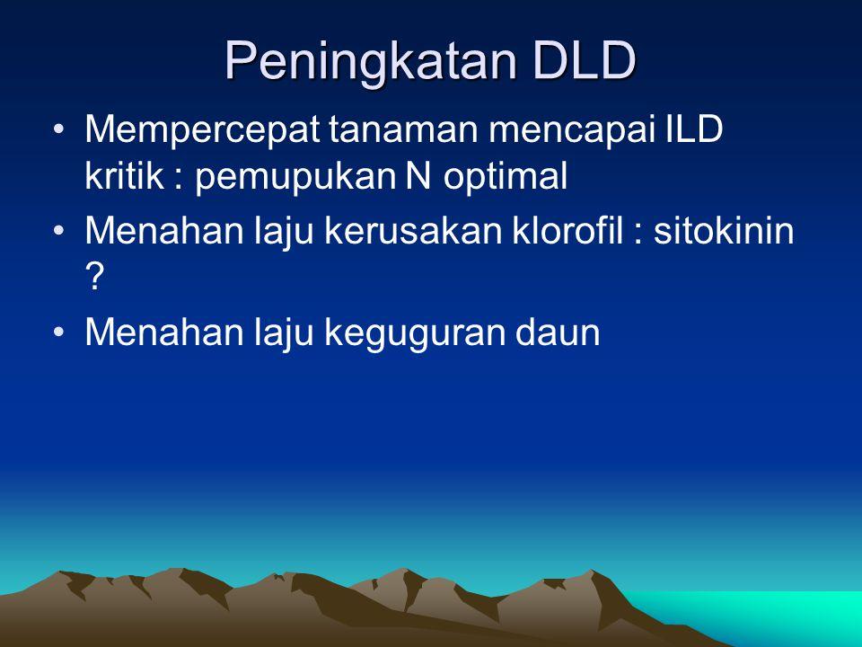 Peningkatan DLD Mempercepat tanaman mencapai ILD kritik : pemupukan N optimal Menahan laju kerusakan klorofil : sitokinin ? Menahan laju keguguran dau