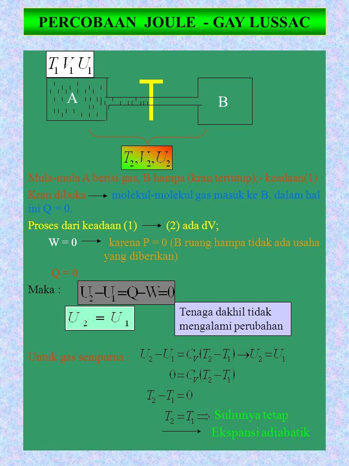 Mula-mula A berisi gas, B hampa (kran tertutup);- keadaan(1) Kran dibuka molekul-molekul gas masuk ke B, dalam hal ini Q = 0. Proses dari keadaan (1)