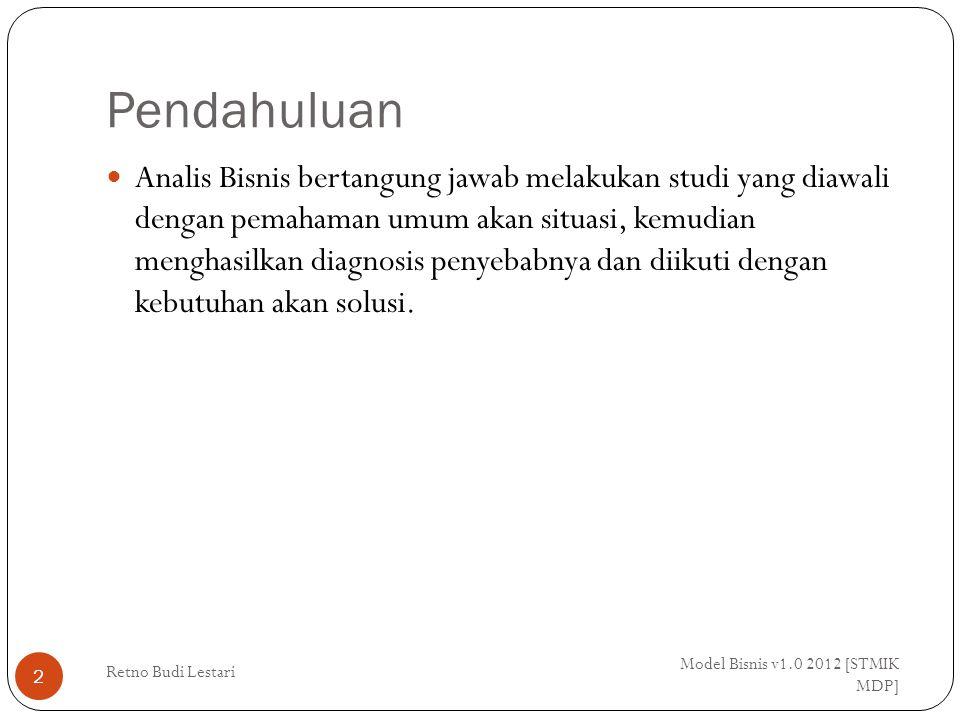 Penelitian Awal Model Bisnis v1.0 2012 [STMIK MDP] Retno Budi Lestari 3 Dilakukan sebelum memulai pekerjaan di organisasi klien yang belum dikenal untuk mengumpulkan informasi latar belakang: 1.