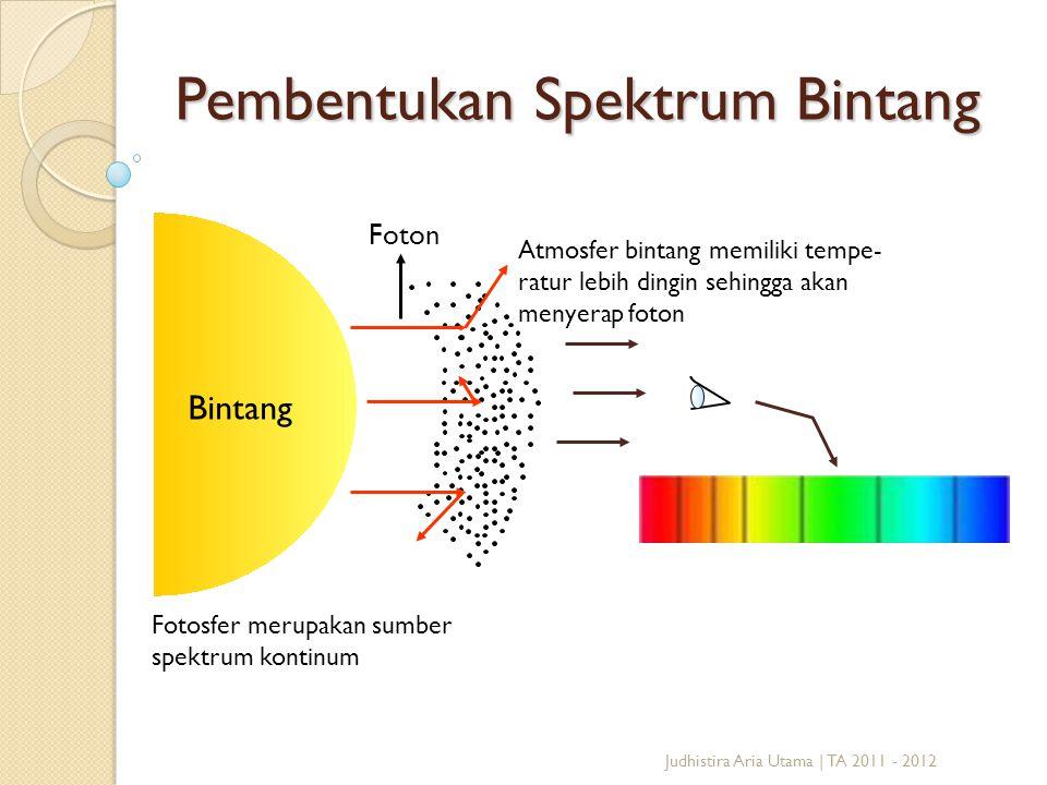 Pembentukan Spektrum Bintang Fotosfer merupakan sumber spektrum kontinum Atmosfer bintang memiliki tempe- ratur lebih dingin sehingga akan menyerap fo