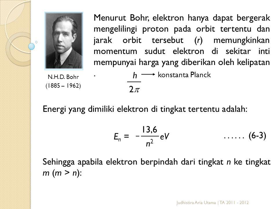 N.H.D. Bohr (1885 – 1962) 22 h Menurut Bohr, elektron hanya dapat bergerak mengelilingi proton pada orbit tertentu dan jarak orbit tersebut (r) memu