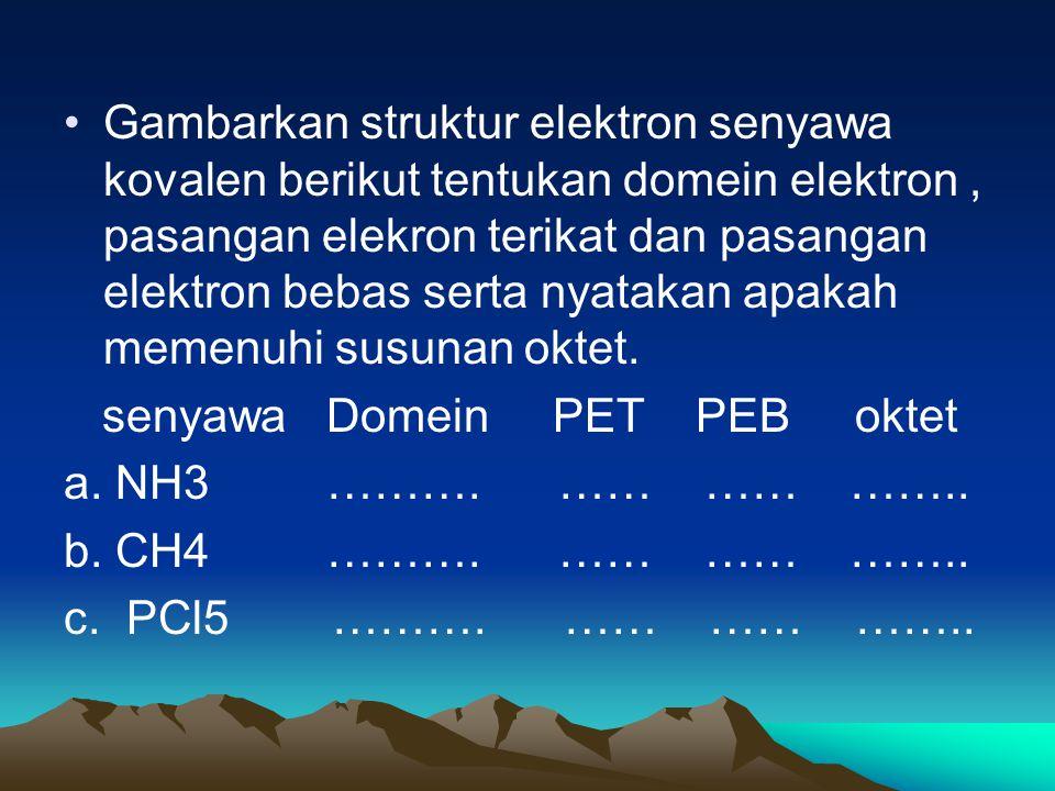 Polar - Polar Senyawa polar memiliki perbedaan keelektronegatifan yang besar, perbedaan harga ini mendorong timbulnya kutub kutub listrik yang permanen ( dipol permanent ) Jadi antar molekul polar terjadi gaya tarik dipol permanent H - Cl + - + - + - Gaya tarik dipol permanen kutub kutub + dan – ini permanen tidak berubah
