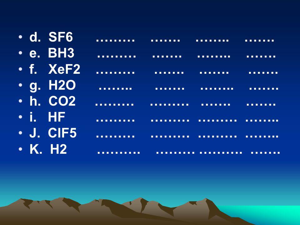 Non Polar – Non Polar Senyawa non polar memiliki perbedaan keelektronegatifan yang kecil,bahkan untuk senyawa biner dwiatom ( seperti O 2,H 2 ) perbedaan keelektronegatifannya = 0 Bila terdapat senyawa non polar terjadi gaya tarik dipol sesaat ( gaya dispersi/ gaya london ) gaya ini terjadi akibat muatan + inti atom salah satu atom menginduksi elektron atom lain sehingga terjadilah kutub kutub yang sifatnya sesaat.