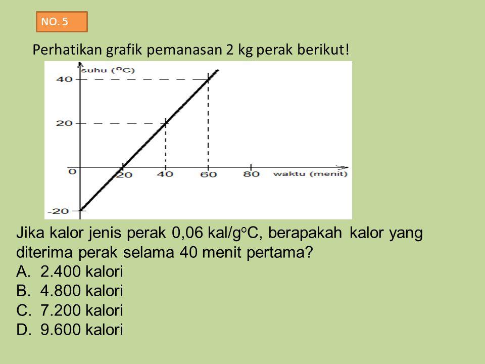 Jika kalor jenis perak 0,06 kal/g o C, berapakah kalor yang diterima perak selama 40 menit pertama.