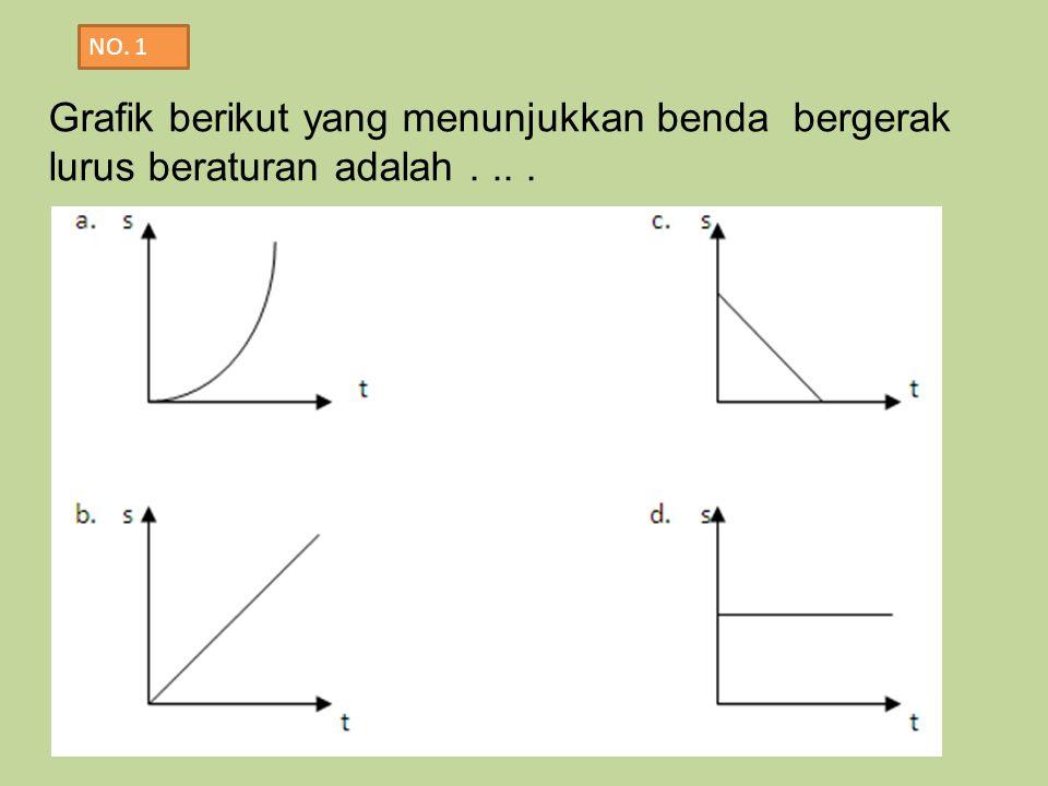 Grafik berikut yang menunjukkan benda bergerak lurus beraturan adalah.... NO. 1