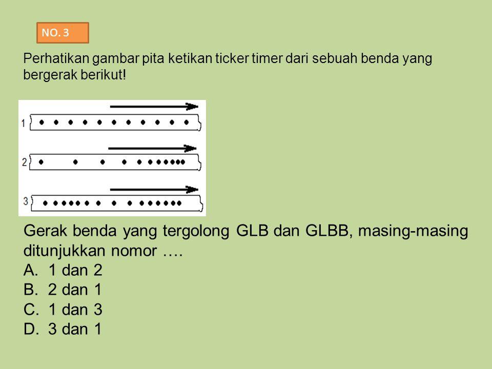 Perhatikan gambar pita ketikan ticker timer dari sebuah benda yang bergerak berikut! Gerak benda yang tergolong GLB dan GLBB, masing-masing ditunjukka