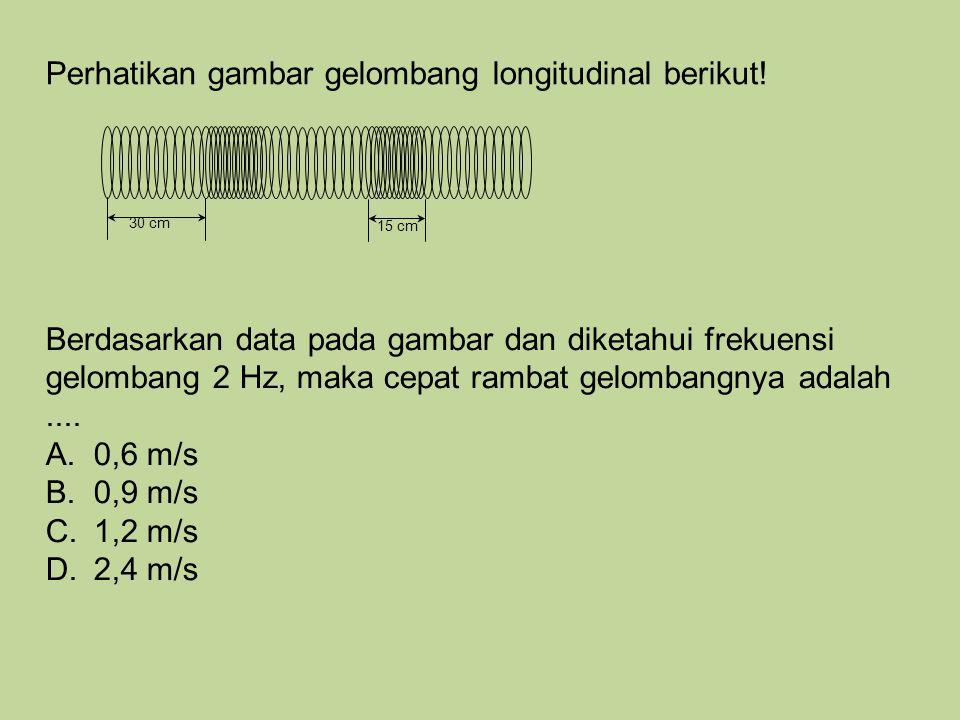 Perhatikan gambar gelombang longitudinal berikut! 30 cm 15 cm Berdasarkan data pada gambar dan diketahui frekuensi gelombang 2 Hz, maka cepat rambat g