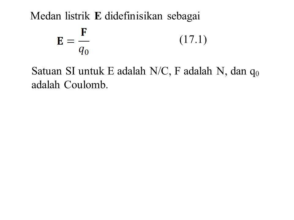 Medan listrik E didefinisikan sebagai (17.1) Satuan SI untuk E adalah N/C, F adalah N, dan q 0 adalah Coulomb.