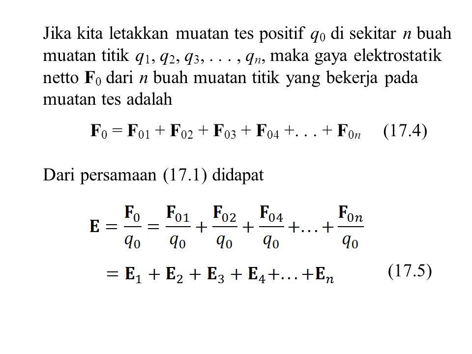 Jika kita letakkan muatan tes positif q 0 di sekitar n buah muatan titik q 1, q 2, q 3,..., q n, maka gaya elektrostatik netto F 0 dari n buah muatan