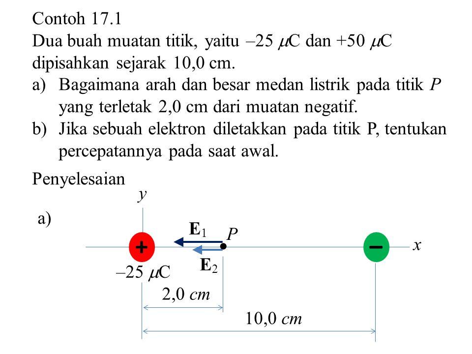 Contoh 17.1 Dua buah muatan titik, yaitu –25  C dan +50  C dipisahkan sejarak 10,0 cm. a)Bagaimana arah dan besar medan listrik pada titik P yang te