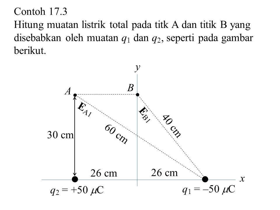 Contoh 17.3 Hitung muatan listrik total pada titk A dan titik B yang disebabkan oleh muatan q 1 dan q 2, seperti pada gambar berikut. y x A 30 cm  B