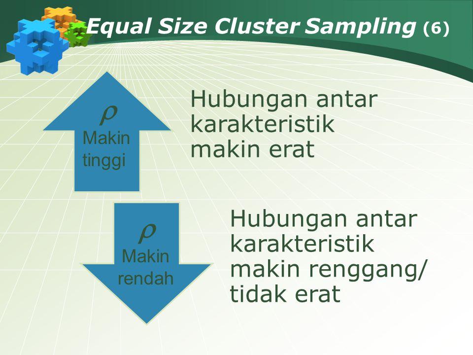 Equal Size Cluster Sampling (6) Hubungan antar karakteristik makin erat Hubungan antar karakteristik makin renggang/ tidak erat  Makin tinggi  Makin
