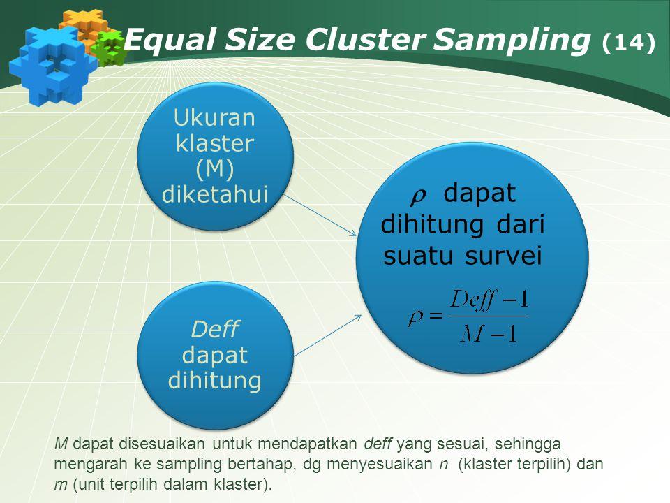 Equal Size Cluster Sampling (14) Ukuran klaster (M) diketahui Deff dapat dihitung  dapat dihitung dari suatu survei M dapat disesuaikan untuk mendapa