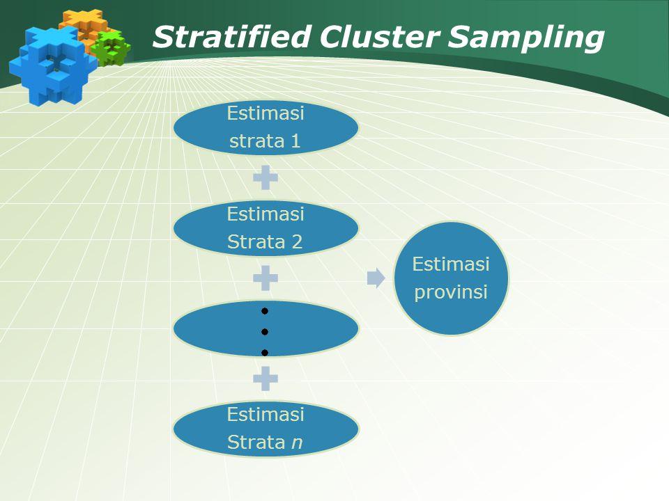 Stratified Cluster Sampling Estimasi strata 1 Estimasi Strata 2 Estimasi Strata n Estimasi provinsi