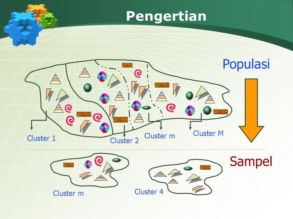 Pengertian Populasi Cluster 1 Cluster M Cluster m Cluster 2 Sampel Cluster 4 Cluster m