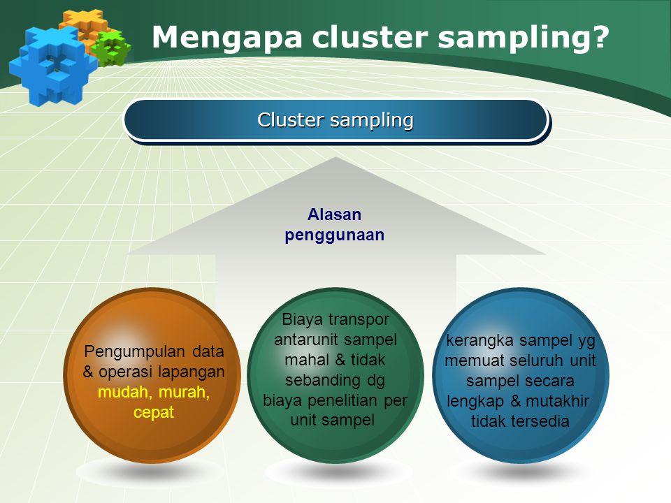 Mengapa cluster sampling? Cluster sampling Alasan penggunaan kerangka sampel yg memuat seluruh unit sampel secara lengkap & mutakhir tidak tersedia Bi