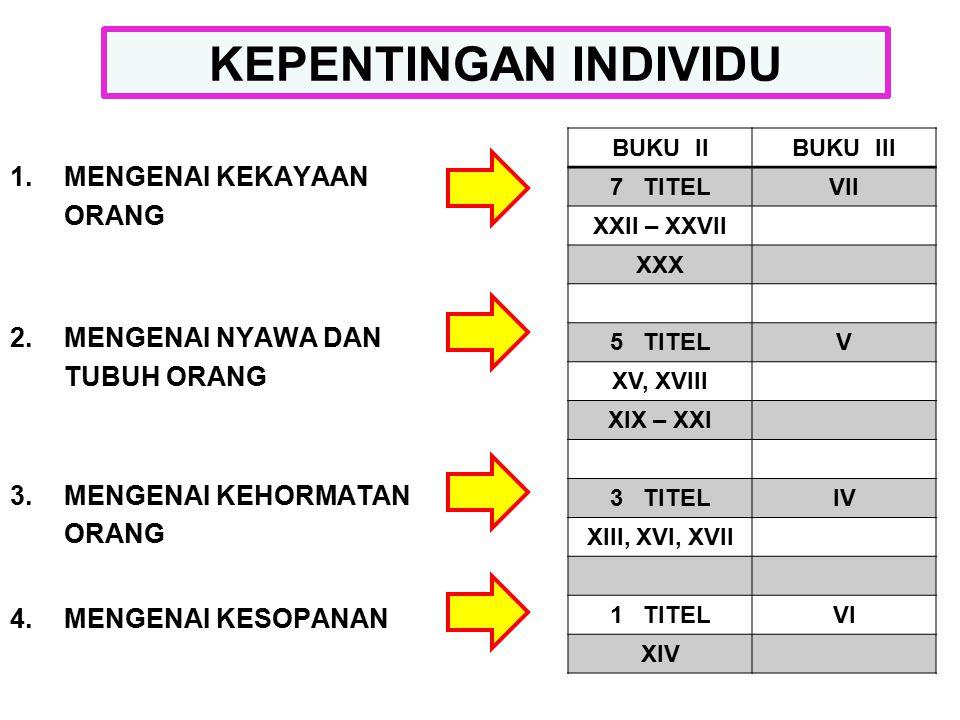 KRITERIA / KEPENTINGAN YANG DILINDUNGI HUKUM DARI RUMUSAN BUKU II DAN BUKU III 1. KEPENTINGAN INDIVIDU 2. KEPENTINGAN MASYARAKAT 3. KEPENTINGAN NEGARA