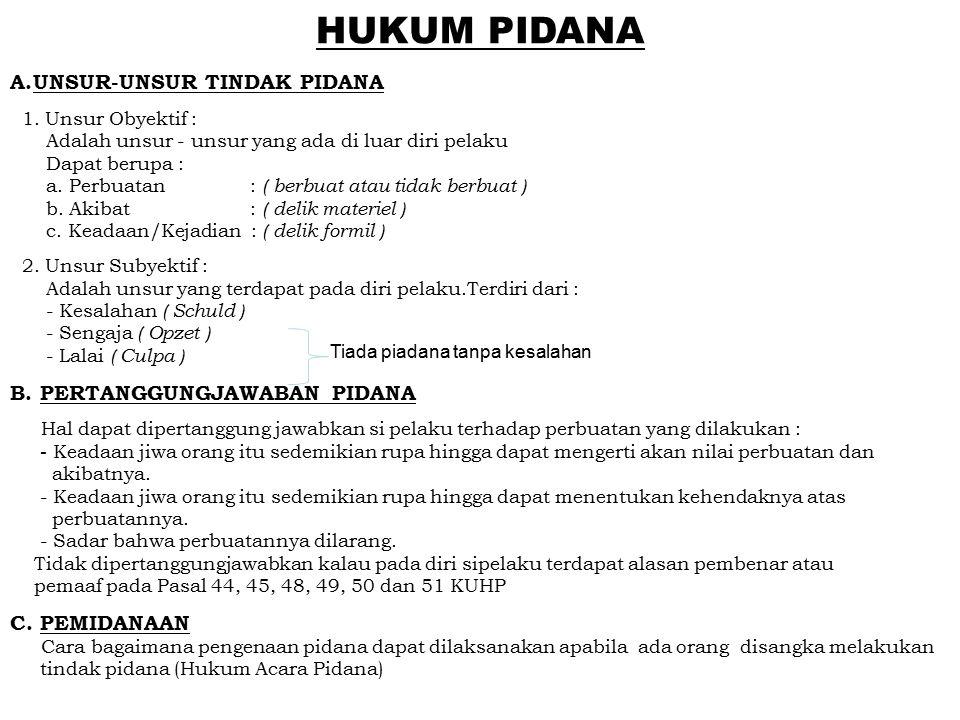 HUKUM PIDANA A.UNSUR-UNSUR TINDAK PIDANA 1.