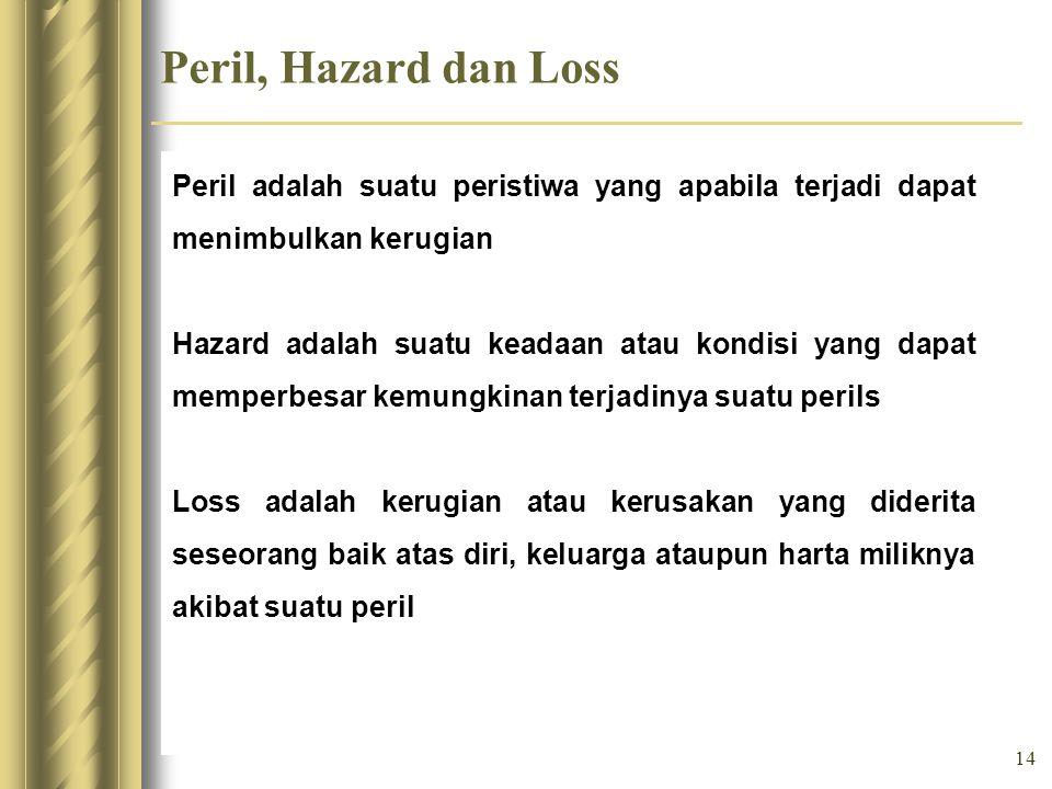 14 Peril, Hazard dan Loss Peril adalah suatu peristiwa yang apabila terjadi dapat menimbulkan kerugian Hazard adalah suatu keadaan atau kondisi yang d