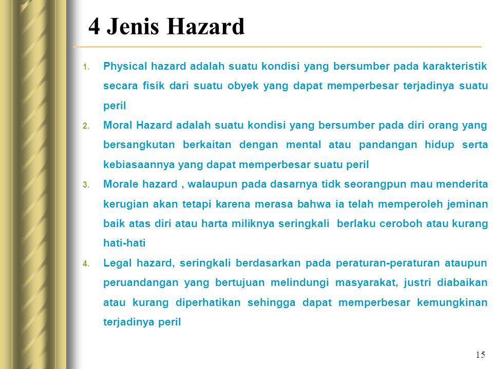 15 4 Jenis Hazard 1. Physical hazard adalah suatu kondisi yang bersumber pada karakteristik secara fisik dari suatu obyek yang dapat memperbesar terja