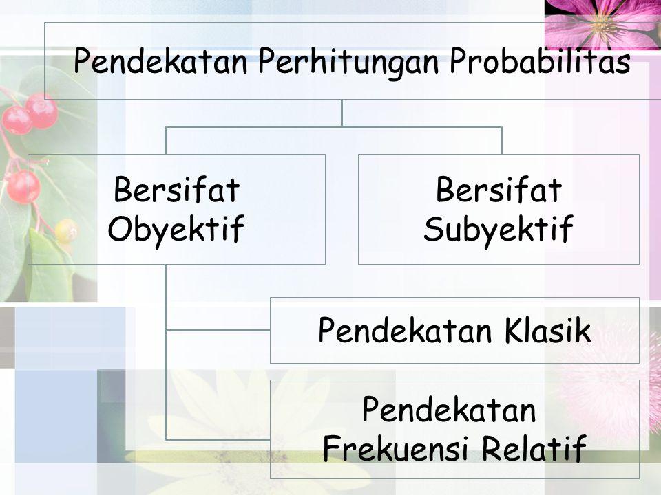 2.Permutasi dari n objek dengan pengembalian.