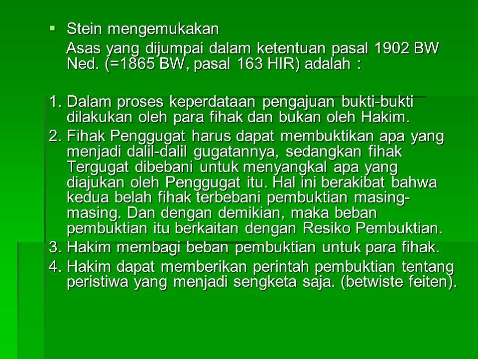 PERSANGKAAN DASAR HUKUM  Ps.1915 s.d. Ps. 1922 KUHPerd.