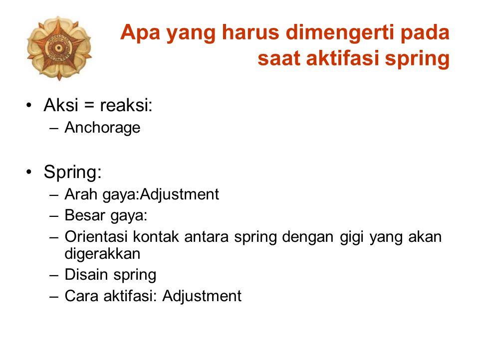 Apa yang harus dimengerti pada saat aktifasi spring Aksi = reaksi: –Anchorage Spring: –Arah gaya:Adjustment –Besar gaya: –Orientasi kontak antara spring dengan gigi yang akan digerakkan –Disain spring –Cara aktifasi: Adjustment