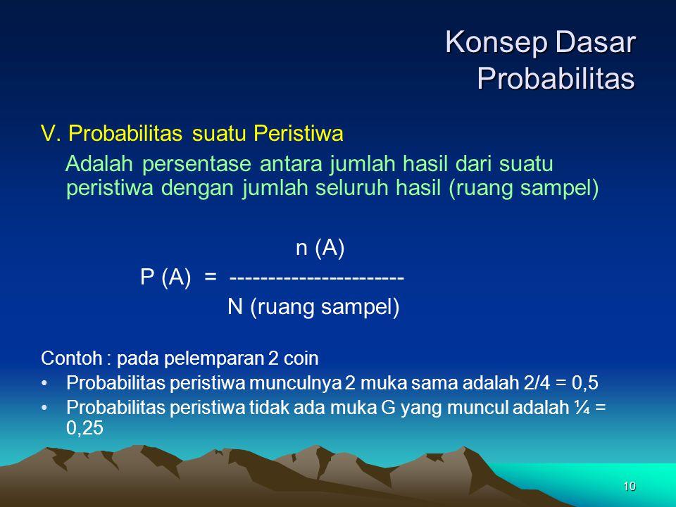 10 Konsep Dasar Probabilitas V. Probabilitas suatu Peristiwa Adalah persentase antara jumlah hasil dari suatu peristiwa dengan jumlah seluruh hasil (r